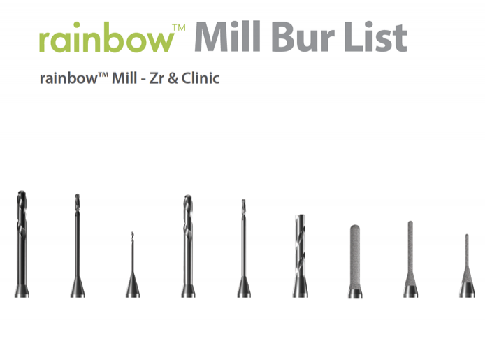 rainbow mill bur list - mill Zr & Clinic