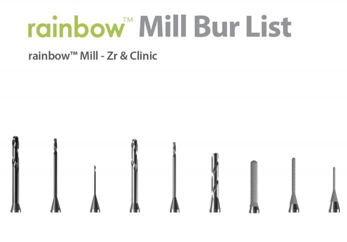 rainbow mill bur list - mill Zr & Clinic